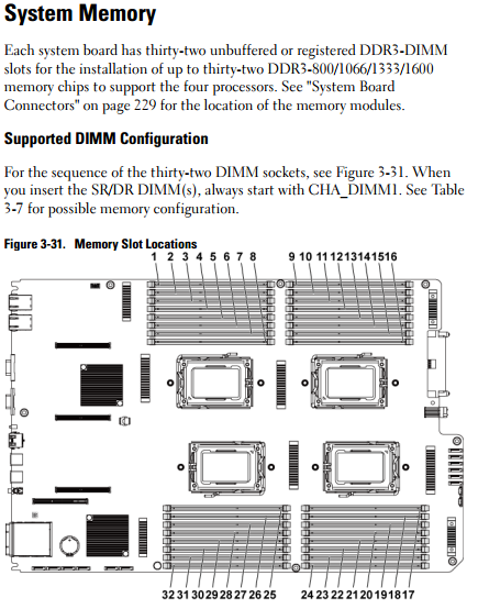 Dell Poweredge C6145-02.PNG