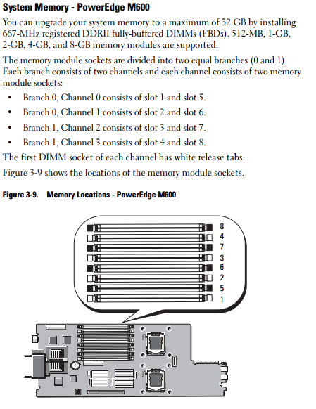 Dell Poweredge M600-02.PNG