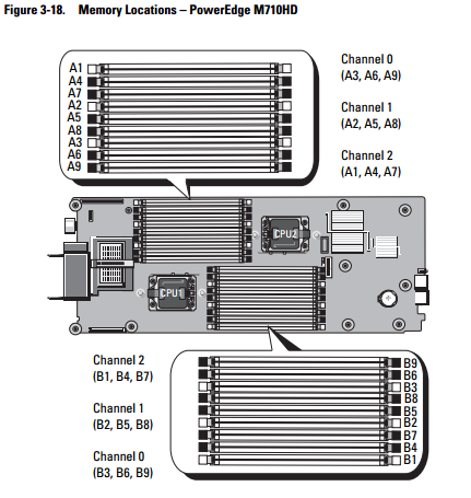 Dell Poweredge M710HD-02.PNG