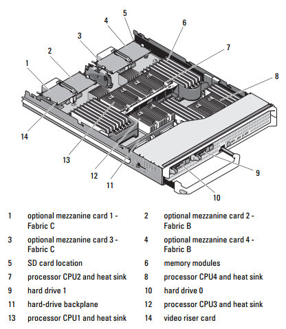 Dell Poweredge M905-01.PNG