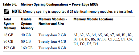 Dell Poweredge M905-04.PNG