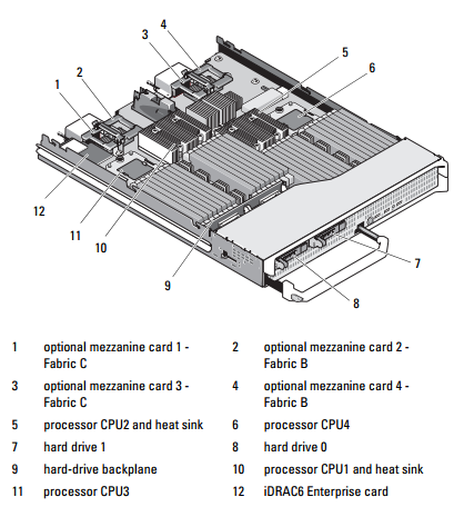 Dell Poweredge M910-01.PNG