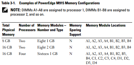 Dell Poweredge M915-03.PNG