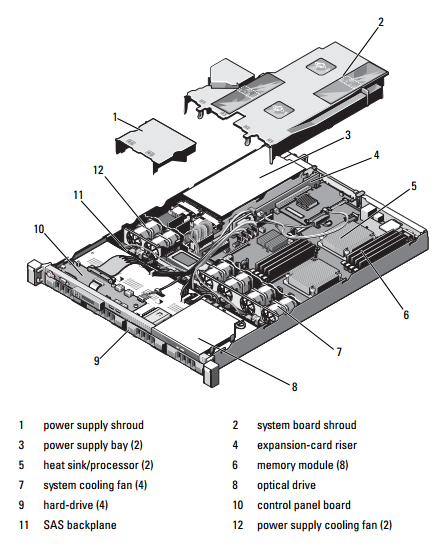 Dell PowerEdge R415-01.PNG