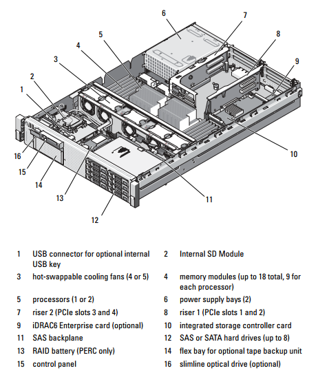 Dell PowerEdge T710__001.PNG